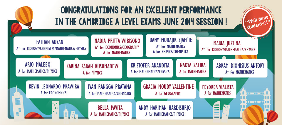 Congratulations for an Excellent A Level Results