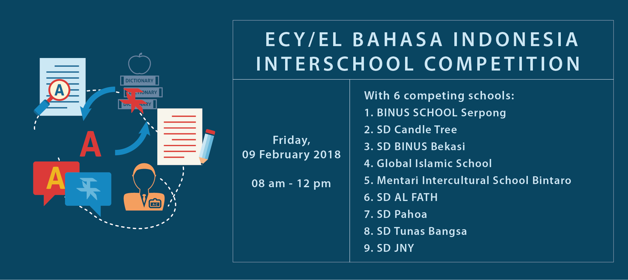 BAHASA INDONESIA INTERSCHOOL COMPETITION