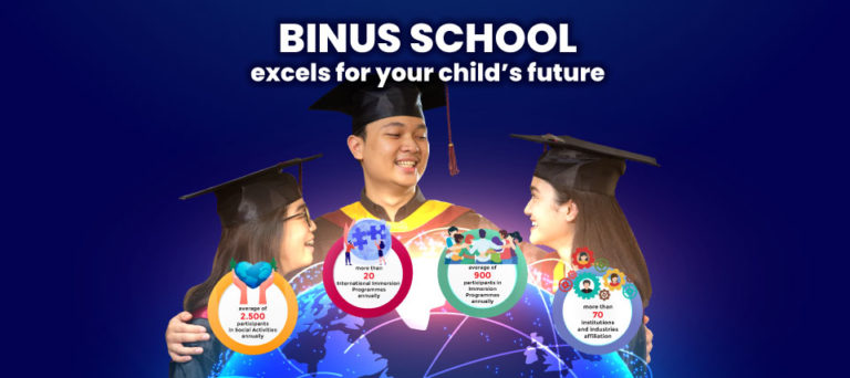 BINUS SCHOOLS, Excels for Your Child's Future
